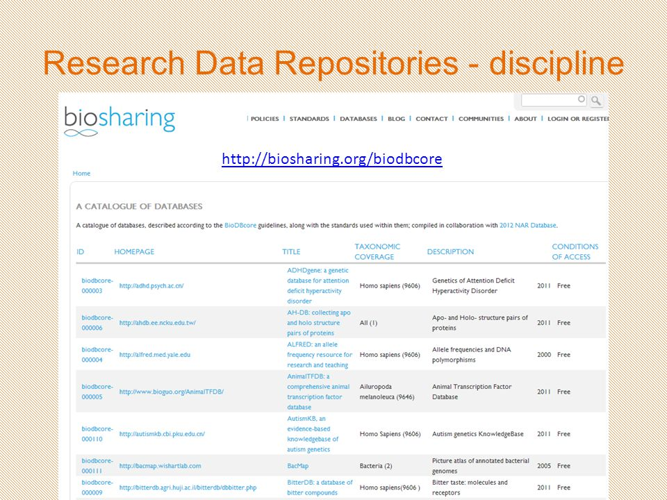 Research Data Repositories - discipline http://biosharing.org/biodbcore