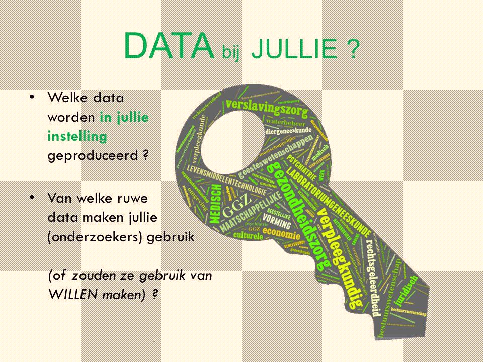 DATA bij JULLIE ? Welke data worden in jullie instelling geproduceerd ? Van welke ruwe data maken jullie (onderzoekers) gebruik (of zouden ze gebruik