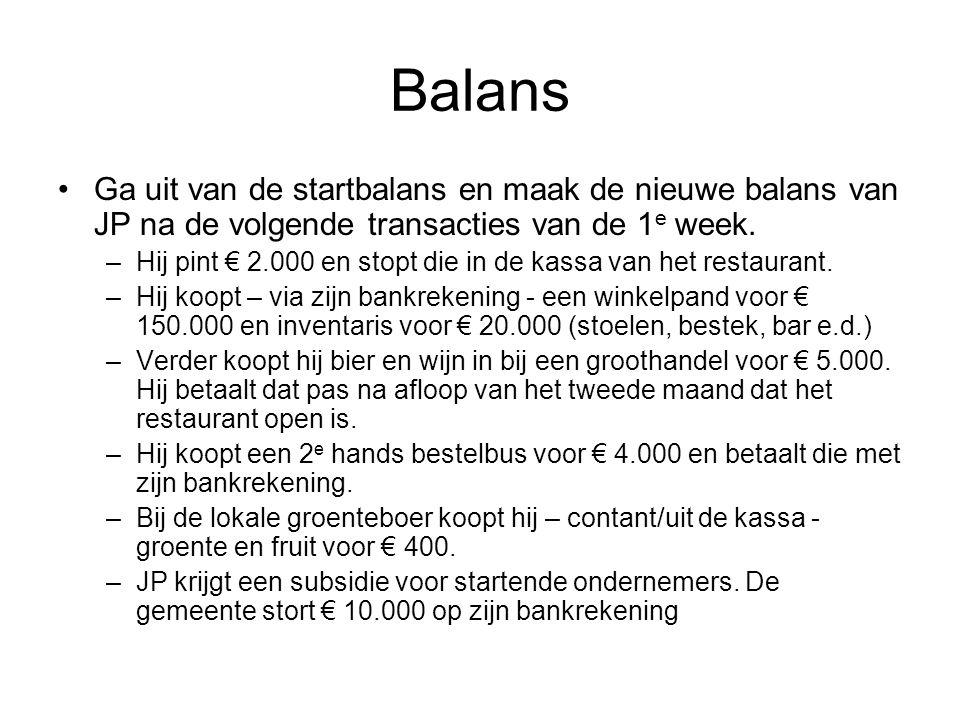 Balans Ga uit van de startbalans en maak de nieuwe balans van JP na de volgende transacties van de 1 e week. –Hij pint € 2.000 en stopt die in de kass
