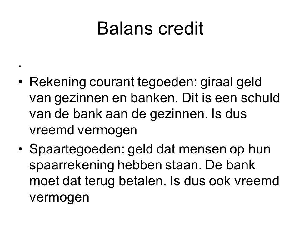 Balans credit. Rekening courant tegoeden: giraal geld van gezinnen en banken. Dit is een schuld van de bank aan de gezinnen. Is dus vreemd vermogen Sp