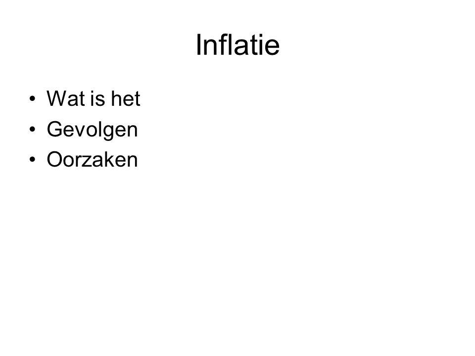 Inflatie Wat is het Gevolgen Oorzaken