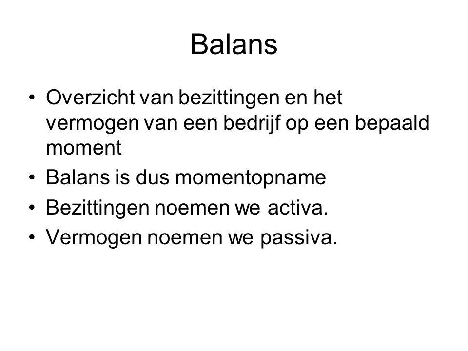 Balans Overzicht van bezittingen en het vermogen van een bedrijf op een bepaald moment Balans is dus momentopname Bezittingen noemen we activa. Vermog