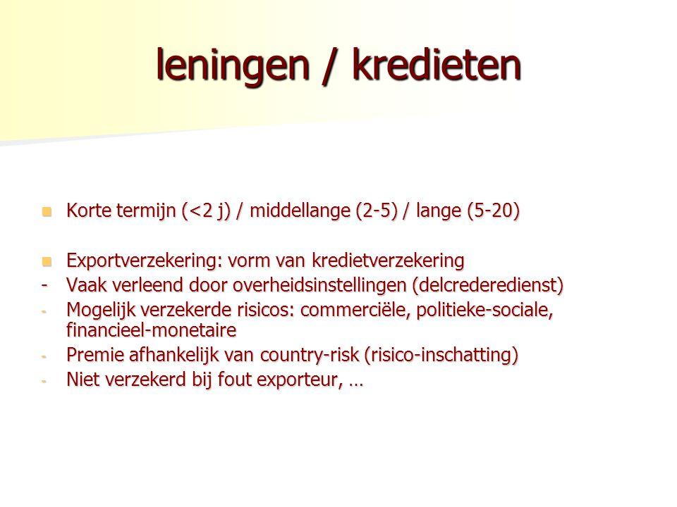 leningen / kredieten Korte termijn (<2 j) / middellange (2-5) / lange (5-20) Korte termijn (<2 j) / middellange (2-5) / lange (5-20) Exportverzekering