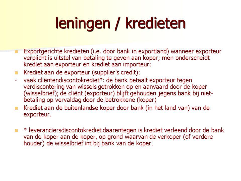 leningen / kredieten Exportgerichte kredieten (i.e.