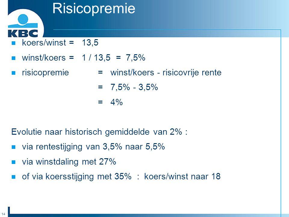 14 Risicopremie koers/winst = 13,5 winst/koers = 1 / 13,5 = 7,5% risicopremie = winst/koers - risicovrije rente = 7,5% - 3,5% = 4% Evolutie naar historisch gemiddelde van 2% : via rentestijging van 3,5% naar 5,5% via winstdaling met 27% of via koersstijging met 35% : koers/winst naar 18