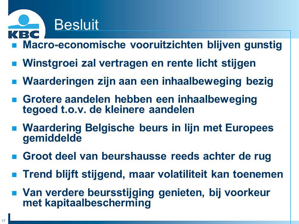 17 Besluit Macro-economische vooruitzichten blijven gunstig Winstgroei zal vertragen en rente licht stijgen Waarderingen zijn aan een inhaalbeweging b