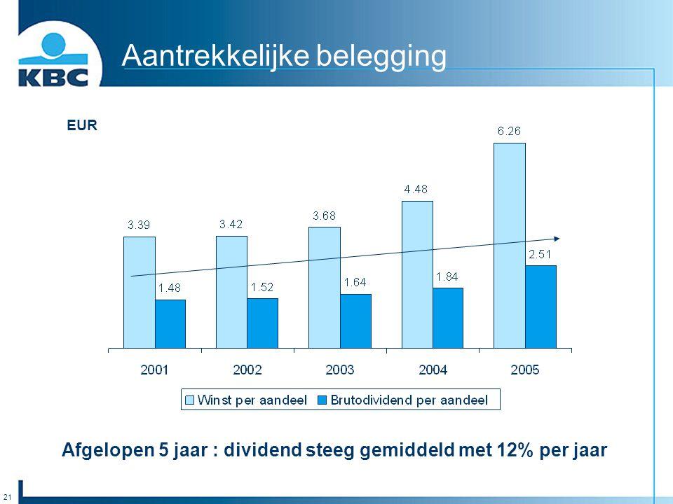 21 EUR Aantrekkelijke belegging Afgelopen 5 jaar : dividend steeg gemiddeld met 12% per jaar