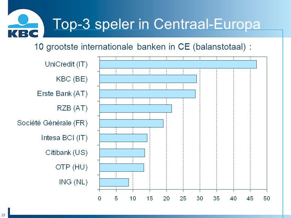 29 Top-3 speler in Centraal-Europa 10 grootste internationale banken in CE (balanstotaal) :