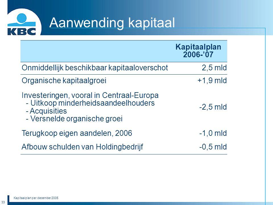33 Aanwending kapitaal Kapitaalplan 2006-'07 Onmiddellijk beschikbaar kapitaaloverschot2,5 mld Organische kapitaalgroei +1,9 mld Investeringen, vooral