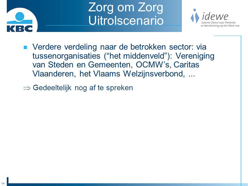 14 Zorg om Zorg Uitrolscenario Verdere verdeling naar de betrokken sector: via tussenorganisaties ( het middenveld ): Vereniging van Steden en Gemeenten, OCMW's, Caritas Vlaanderen, het Vlaams Welzijnsverbond,...