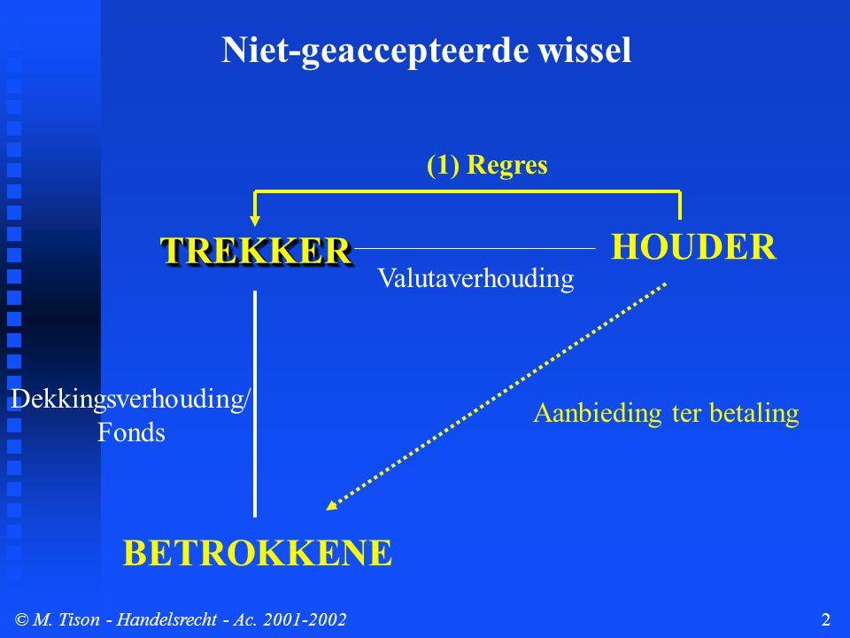 © M.Tison- Handelsrecht - Ac. 2001-200233 § 5.