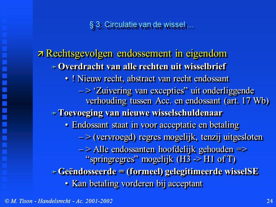© M. Tison- Handelsrecht - Ac. 2001-200224  Rechtsgevolgen endossement in eigendom  Overdracht van alle rechten uit wisselbrief ! Nieuw recht, abstr