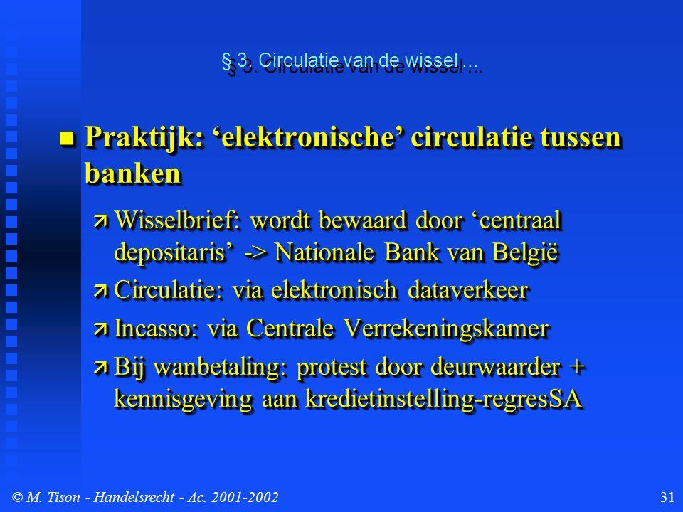 © M. Tison- Handelsrecht - Ac. 2001-200231 § 3. Circulatie van de wissel... Praktijk: 'elektronische' circulatie tussen banken Praktijk: 'elektronisch