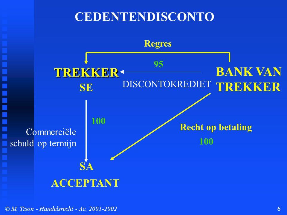 © M. Tison- Handelsrecht - Ac. 2001-20026 TREKKER ACCEPTANT BANK VAN TREKKER Commerciële schuld op termijn Recht op betaling Regres DISCONTOKREDIET CE