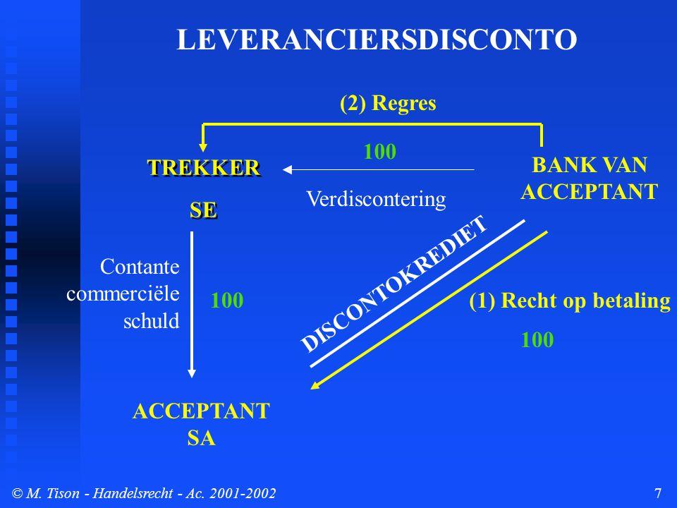 © M. Tison- Handelsrecht - Ac. 2001-20027 TREKKER SE TREKKER SE ACCEPTANT SA BANK VAN ACCEPTANT Contante commerciële schuld (1) Recht op betaling (2)
