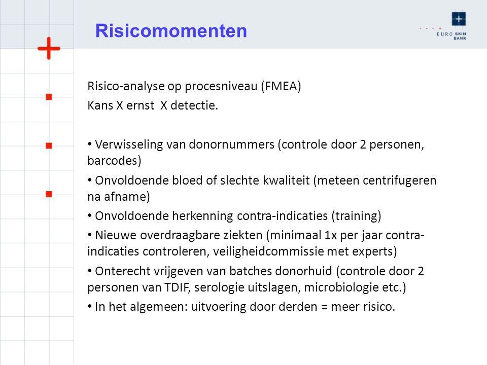 Risicomomenten Risico-analyse op procesniveau (FMEA) Kans X ernst X detectie. Verwisseling van donornummers (controle door 2 personen, barcodes) Onvol