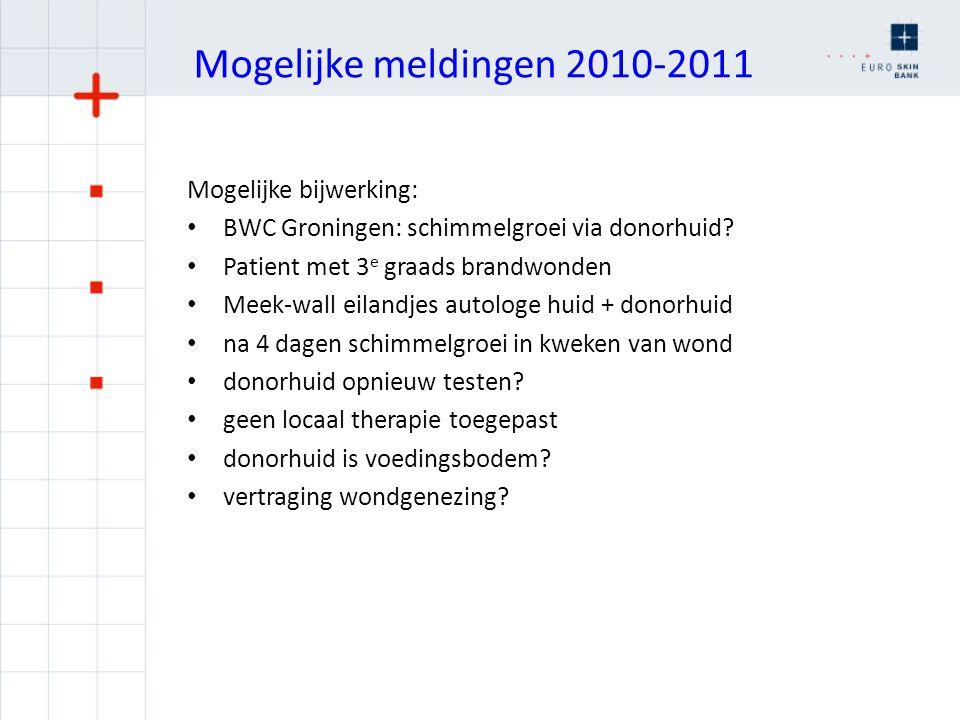 Mogelijke meldingen 2010-2011 Mogelijke bijwerking: BWC Groningen: schimmelgroei via donorhuid? Patient met 3 e graads brandwonden Meek-wall eilandjes