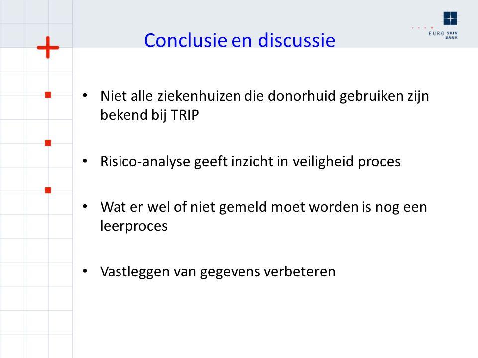 Conclusie en discussie Niet alle ziekenhuizen die donorhuid gebruiken zijn bekend bij TRIP Risico-analyse geeft inzicht in veiligheid proces Wat er we