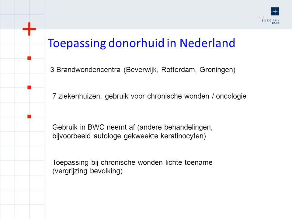 Toepassing donorhuid in Nederland 3 Brandwondencentra (Beverwijk, Rotterdam, Groningen) 7 ziekenhuizen, gebruik voor chronische wonden / oncologie Geb