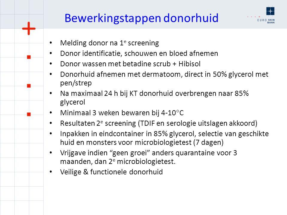 Bewerkingstappen donorhuid Melding donor na 1 e screening Donor identificatie, schouwen en bloed afnemen Donor wassen met betadine scrub + Hibisol Don