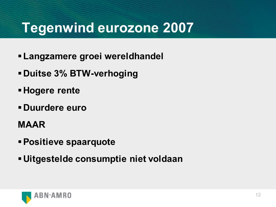 12 Tegenwind eurozone 2007  Langzamere groei wereldhandel  Duitse 3% BTW-verhoging  Hogere rente  Duurdere euro MAAR  Positieve spaarquote  Uitg