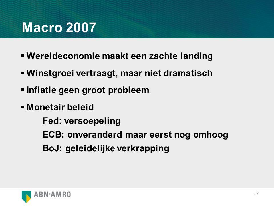 17 Macro 2007  Wereldeconomie maakt een zachte landing  Winstgroei vertraagt, maar niet dramatisch  Inflatie geen groot probleem  Monetair beleid Fed: versoepeling ECB: onveranderd maar eerst nog omhoog BoJ: geleidelijke verkrapping