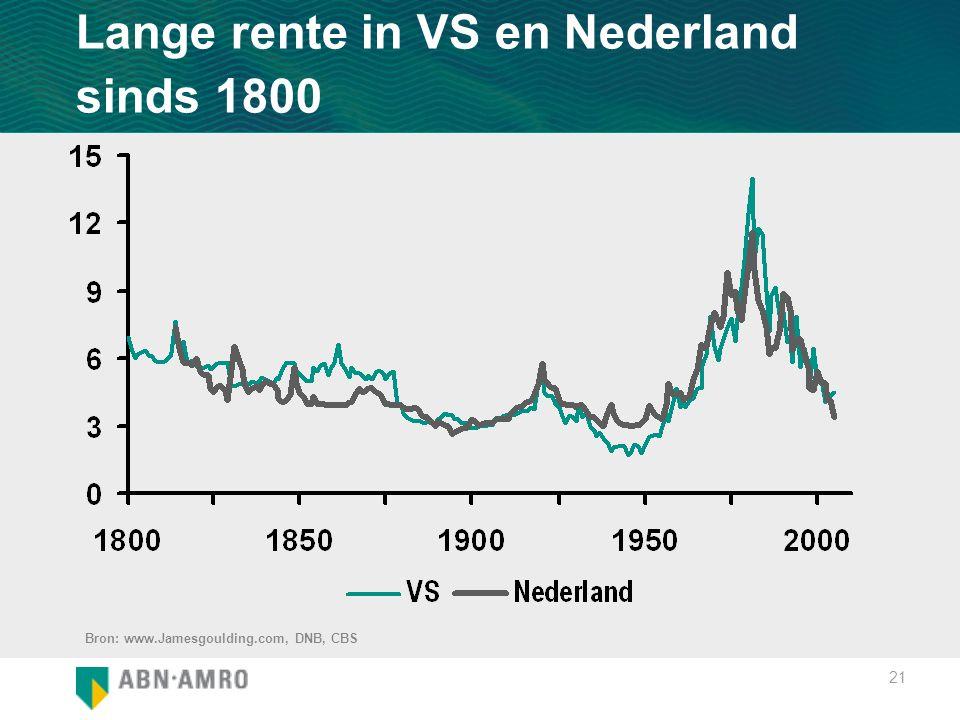 21 Lange rente in VS en Nederland sinds 1800 Bron: www.Jamesgoulding.com, DNB, CBS