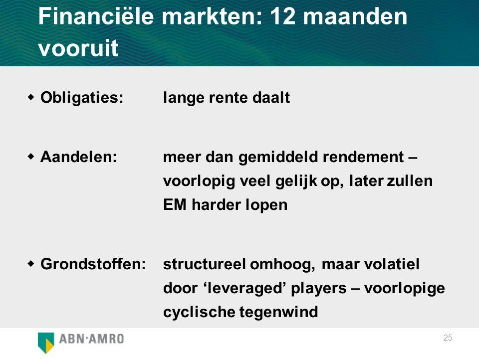 25 Financiële markten: 12 maanden vooruit  Obligaties: lange rente daalt  Aandelen: meer dan gemiddeld rendement – voorlopig veel gelijk op, later zullen EM harder lopen  Grondstoffen: structureel omhoog, maar volatiel door 'leveraged' players – voorlopige cyclische tegenwind