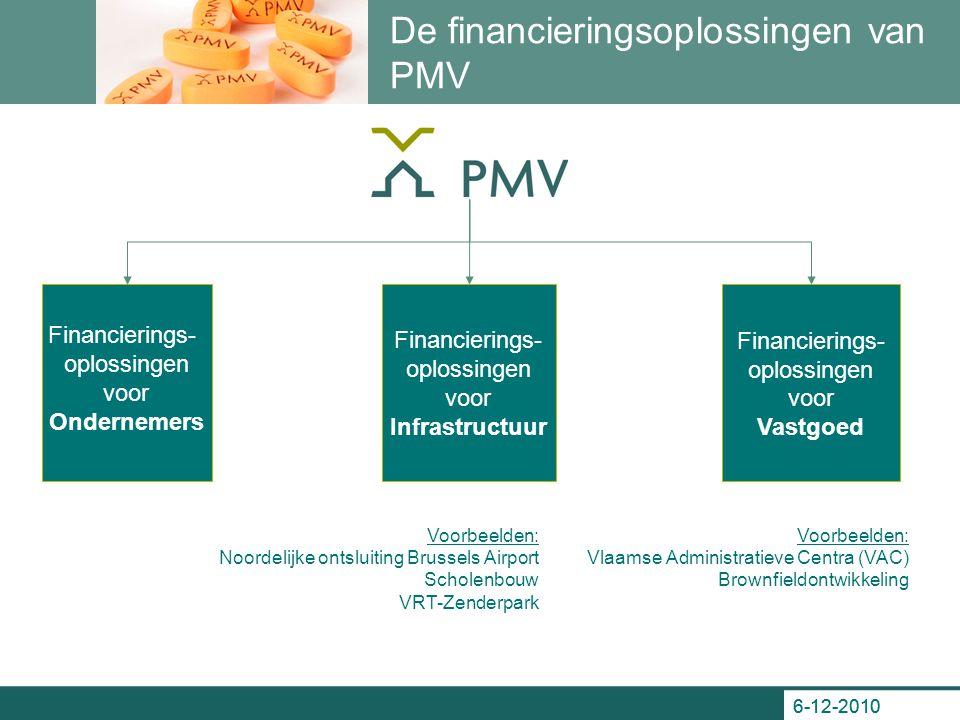6-12-2010 De financieringsoplossingen van PMV Financierings- oplossingen voor Ondernemers Financierings- oplossingen voor Infrastructuur Financierings
