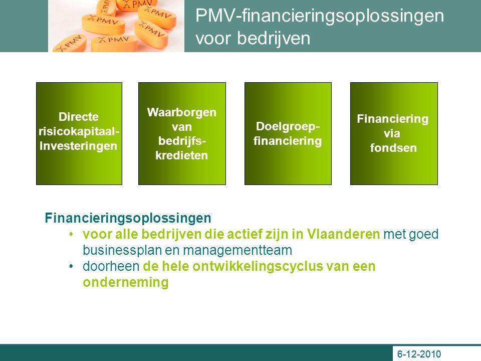 6-12-2010 PMV-financieringsoplossingen voor bedrijven Directe risicokapitaal- Investeringen Waarborgen van bedrijfs- kredieten Doelgroep- financiering