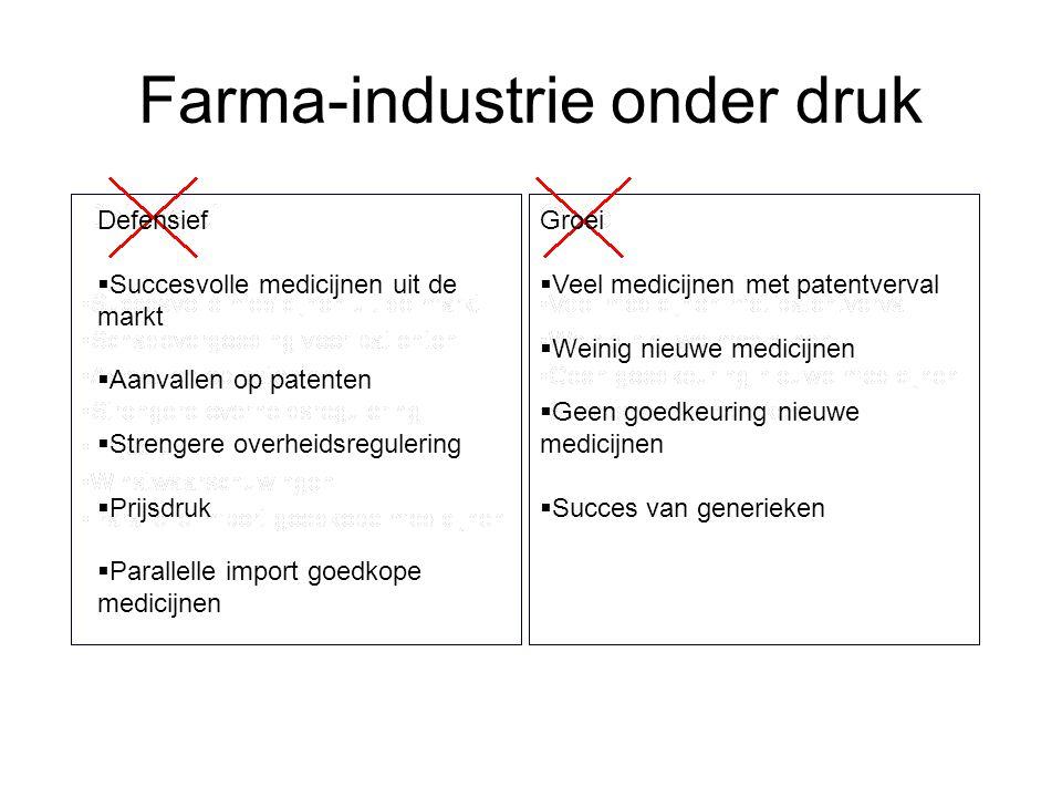 Massale patentexpiraties => vloek voor farma, zegen voor generieken Bron : Lehman Brothers, AG Edwards, Citigroup, SG Cowen