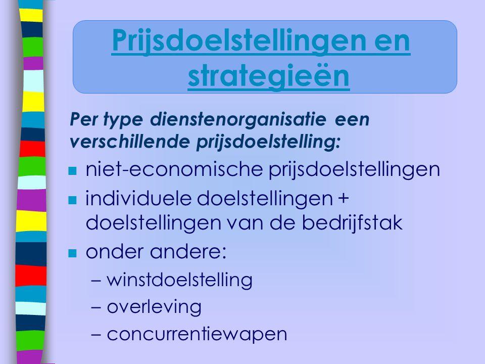 n niet-economische prijsdoelstellingen n individuele doelstellingen + doelstellingen van de bedrijfstak n onder andere: –winstdoelstelling –overleving