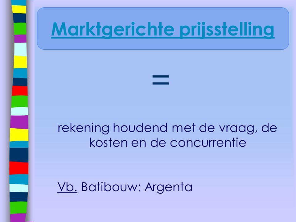 = rekening houdend met de vraag, de kosten en de concurrentie Vb. Batibouw: Argenta Marktgerichte prijsstelling