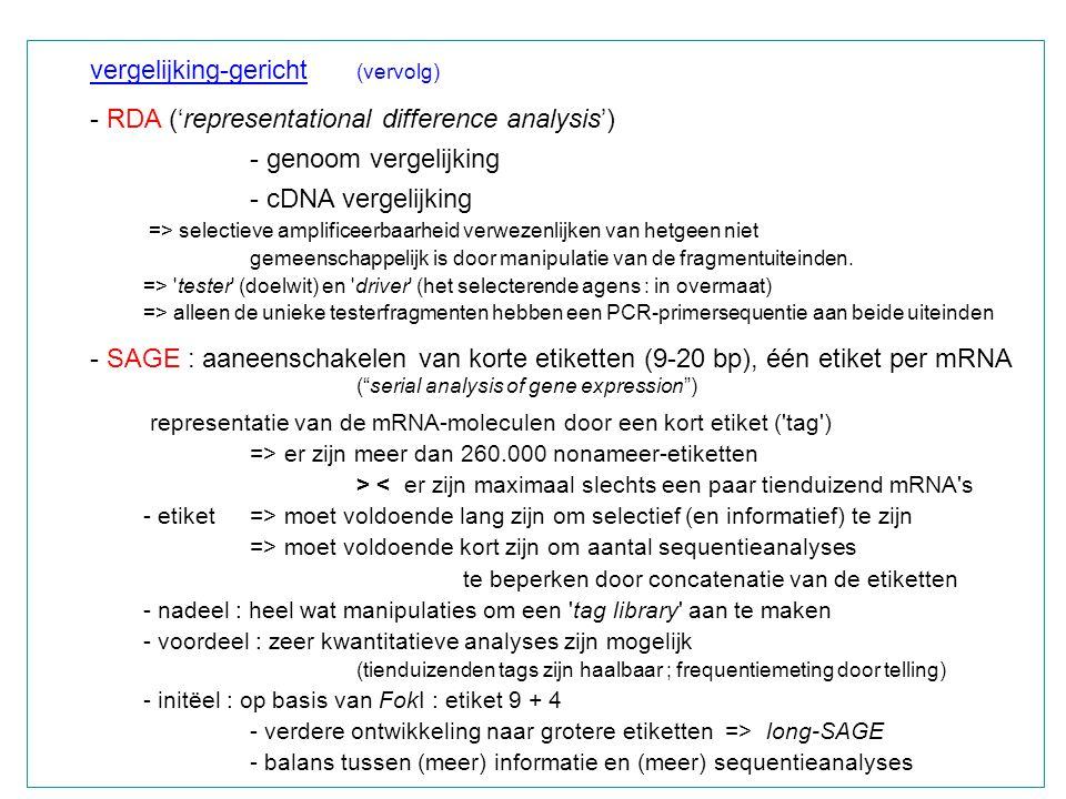 vergelijking-gericht (vervolg) - RDA ('representational difference analysis') - genoom vergelijking - cDNA vergelijking => selectieve amplificeerbaarh