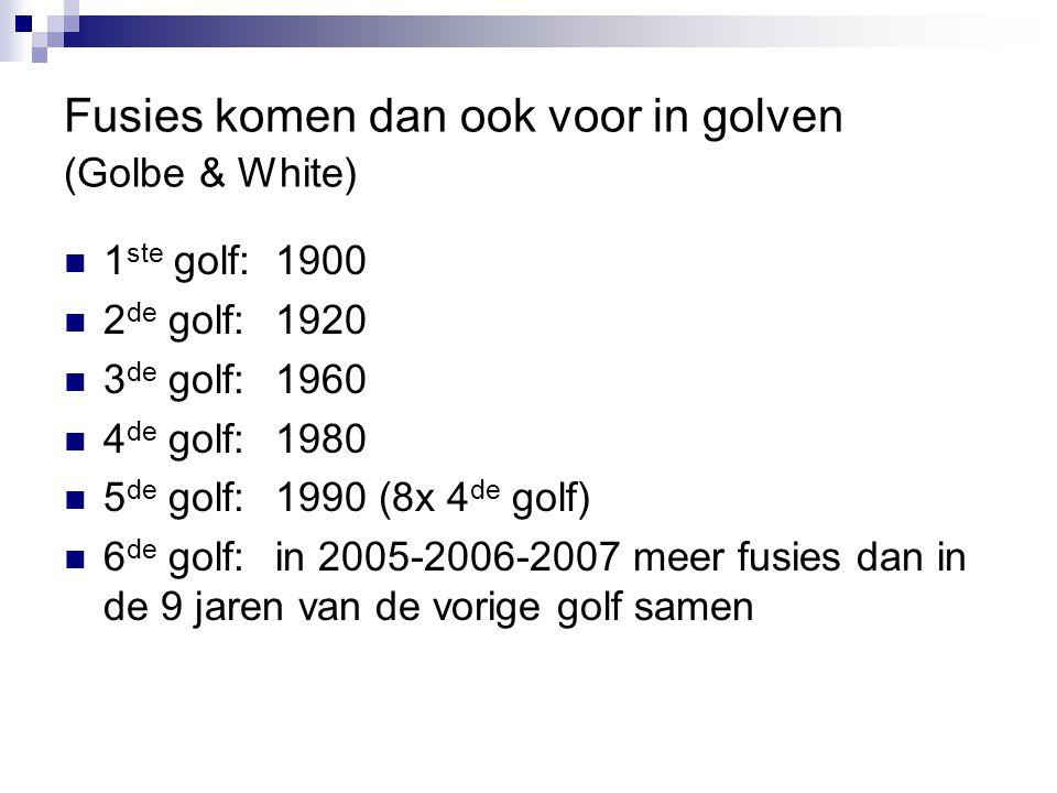 Fusies komen dan ook voor in golven (Golbe & White) 1 ste golf: 1900 2 de golf:1920 3 de golf: 1960 4 de golf:1980 5 de golf:1990 (8x 4 de golf) 6 de