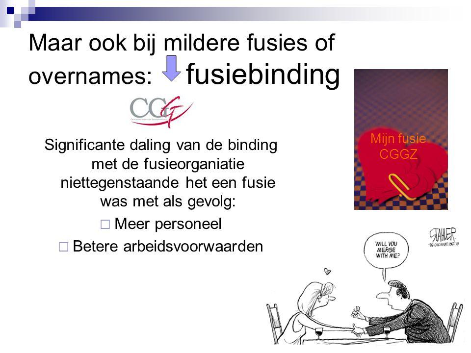 Maar ook bij mildere fusies of overnames: fusiebinding Significante daling van de binding met de fusieorganiatie niettegenstaande het een fusie was me