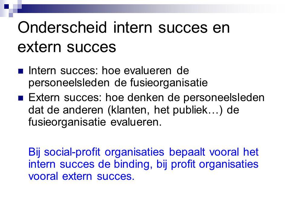 Onderscheid intern succes en extern succes Intern succes: hoe evalueren de personeelsleden de fusieorganisatie Extern succes: hoe denken de personeels