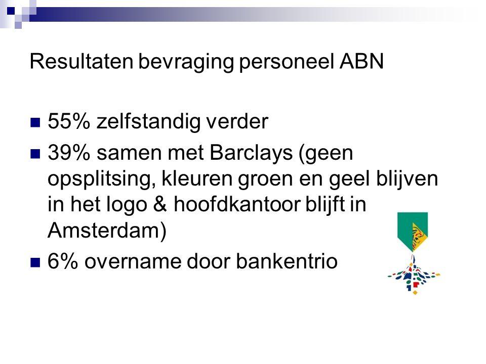 Resultaten bevraging personeel ABN 55% zelfstandig verder 39% samen met Barclays (geen opsplitsing, kleuren groen en geel blijven in het logo & hoofdk