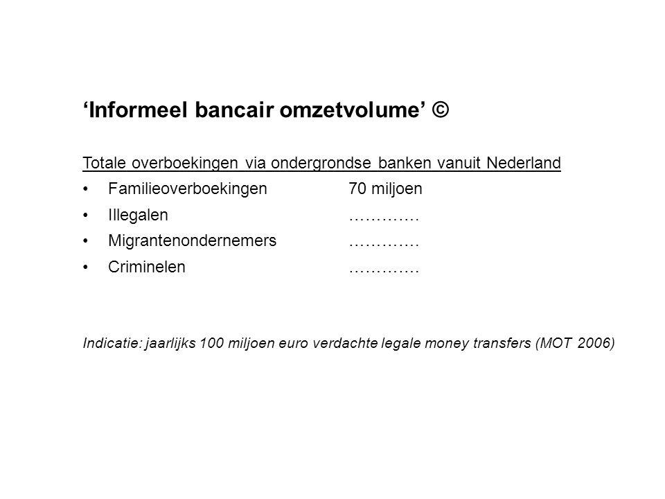 'Informeel bancair omzetvolume' © Totale overboekingen via ondergrondse banken vanuit Nederland Familieoverboekingen 70 miljoen Illegalen …………. Migran