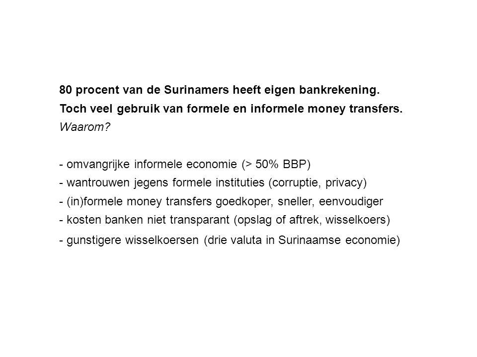 80 procent van de Surinamers heeft eigen bankrekening. Toch veel gebruik van formele en informele money transfers. Waarom? - omvangrijke informele eco