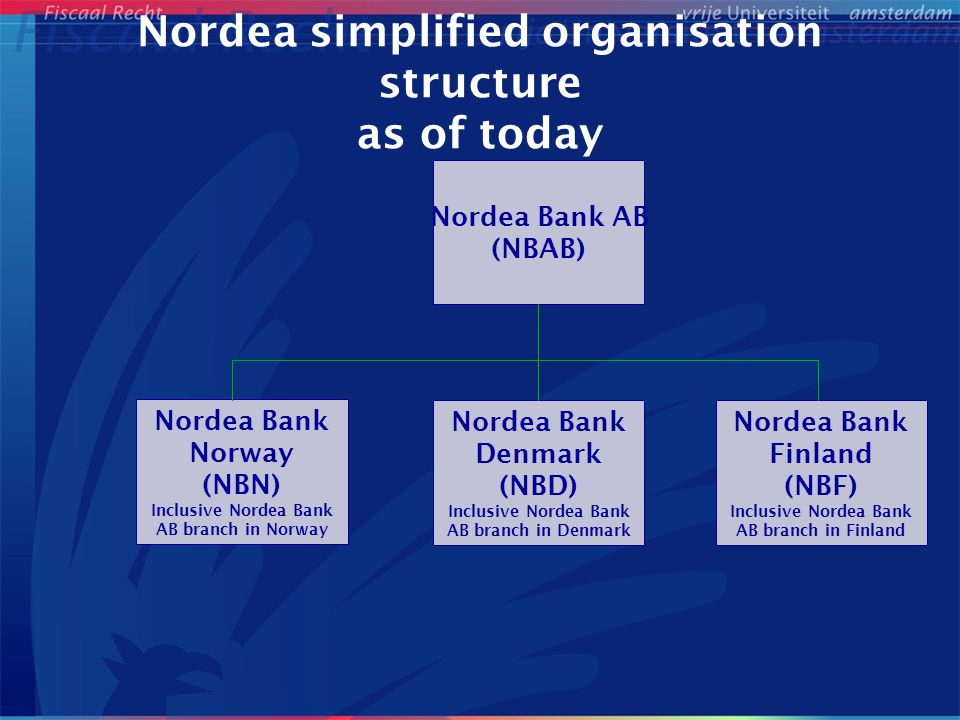 Nordea simplified organisation structure as of today Nordea Bank AB (NBAB) Nordea Bank Norway (NBN) Inclusive Nordea Bank AB branch in Norway Nordea B