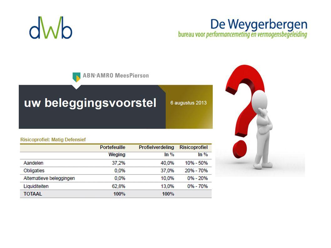 Mailverkeer van relatie op 7 augustus 2013: Mede namens de aanwezige bestuursleden van de Stichting zeg ik U en Uw collega s dank voor de gastvrije ontvangst in Eindhoven en daarna in Veldhoven.
