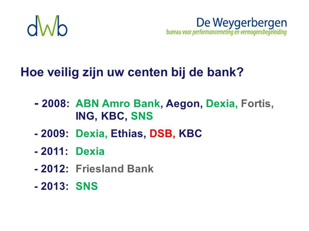 Hoe veilig zijn uw centen bij de bank.