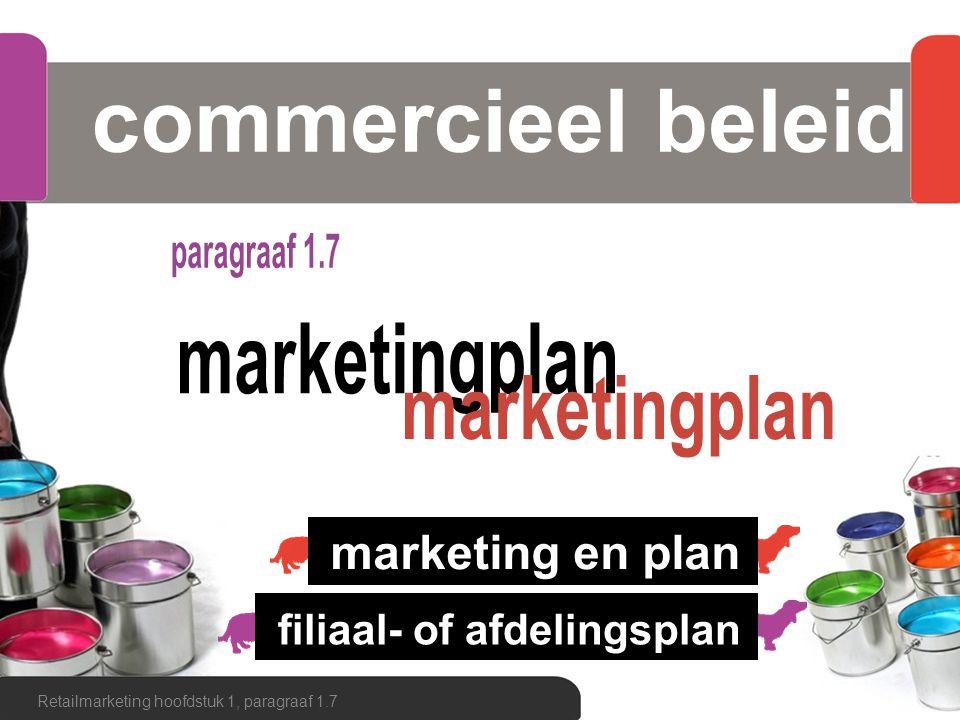 onderdelen marketingplan automatiseringsplan personeelsplan financieringsplan Retailmarketing hoofdstuk 1, paragraaf 1.7