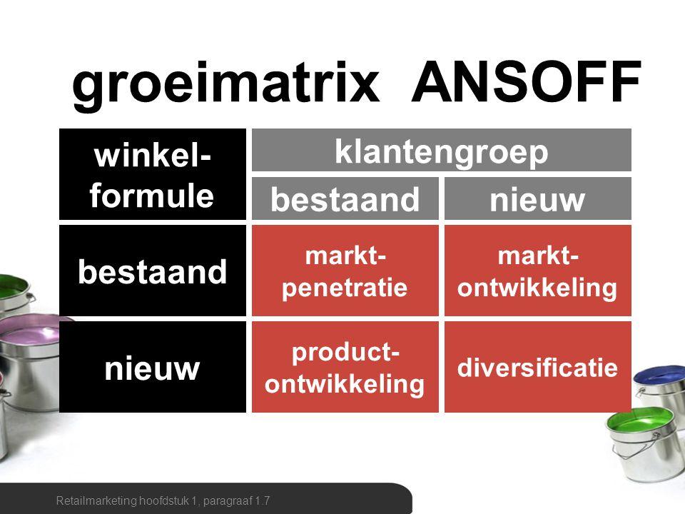 groeimatrix ANSOFF Retailmarketing hoofdstuk 1, paragraaf 1.7 markt- penetratie markt- ontwikkeling product- ontwikkeling diversificatie nieuwbestaand
