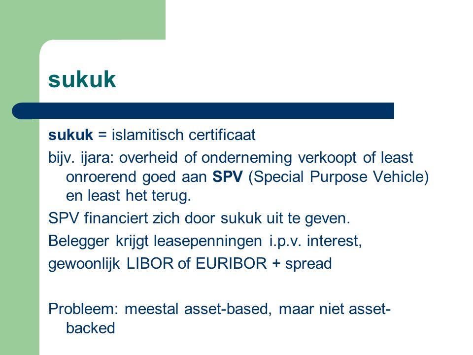sukuk sukuk = islamitisch certificaat bijv.