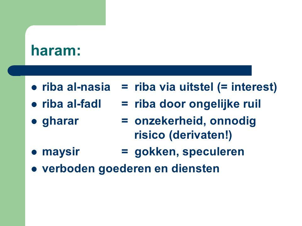 haram: riba al-nasia = riba via uitstel (= interest) riba al-fadl = riba door ongelijke ruil gharar= onzekerheid, onnodig risico (derivaten!) maysir= gokken, speculeren verboden goederen en diensten