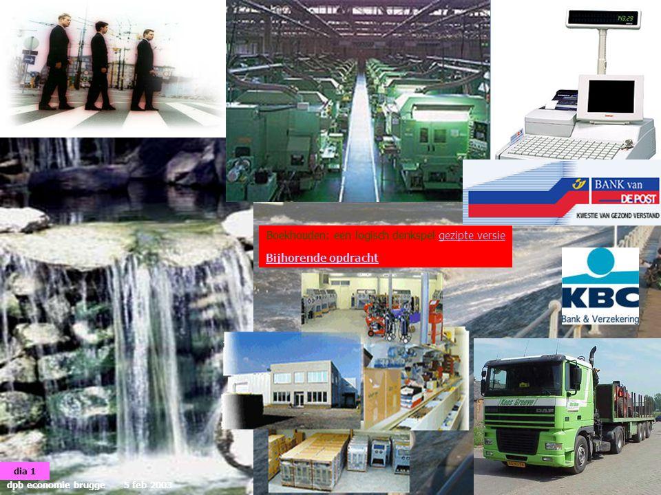 Boekhouden: een logisch denkspel gezipte versiegezipte versie dpb economie brugge 5 feb 2003 Bijhorende opdracht dia 1
