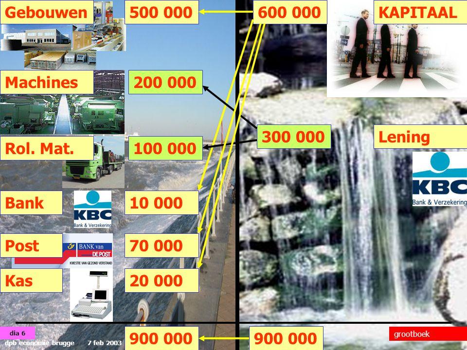 D C Kapitaal terug D Gebouwen C D Bank C 600 000 (1) 500 000 (1) 100 000 - -+ + -+ D = C (1) 600 000 = 600 000 (1)