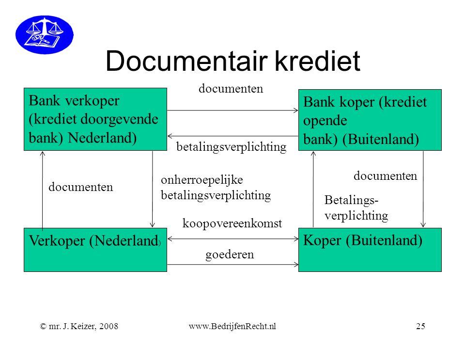 Documentair krediet © mr. J. Keizer, 2008www.BedrijfenRecht.nl25 Bank verkoper (krediet doorgevende bank) Nederland) koopovereenkomst betalingsverplic